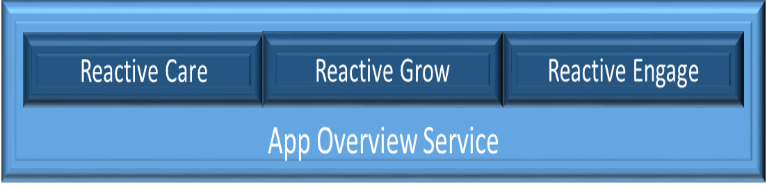 App Agency Recurring Revenue - App Overview BaseLayer Services