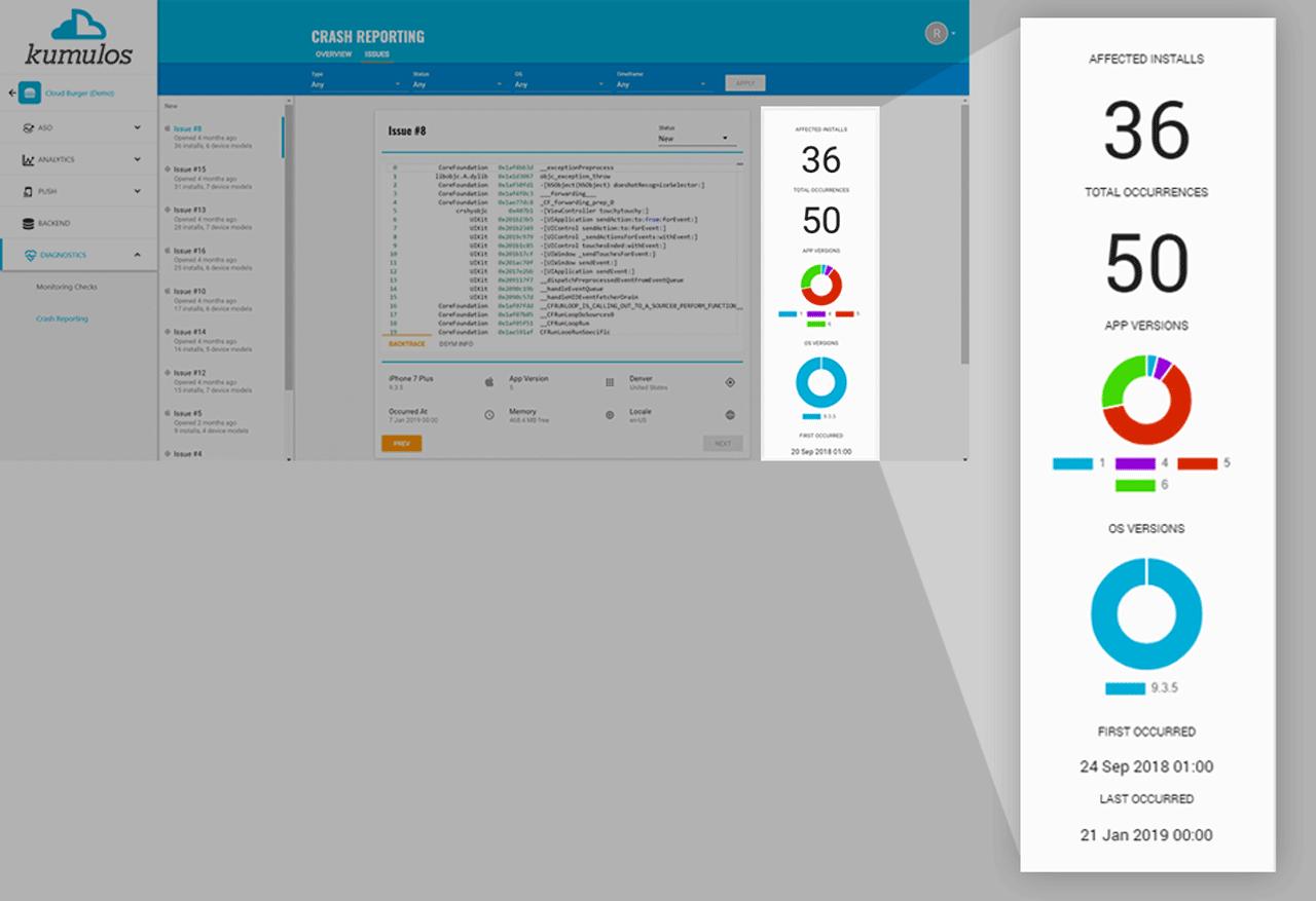Crash Reporting & API Endpoint Monitoring - Kumulos