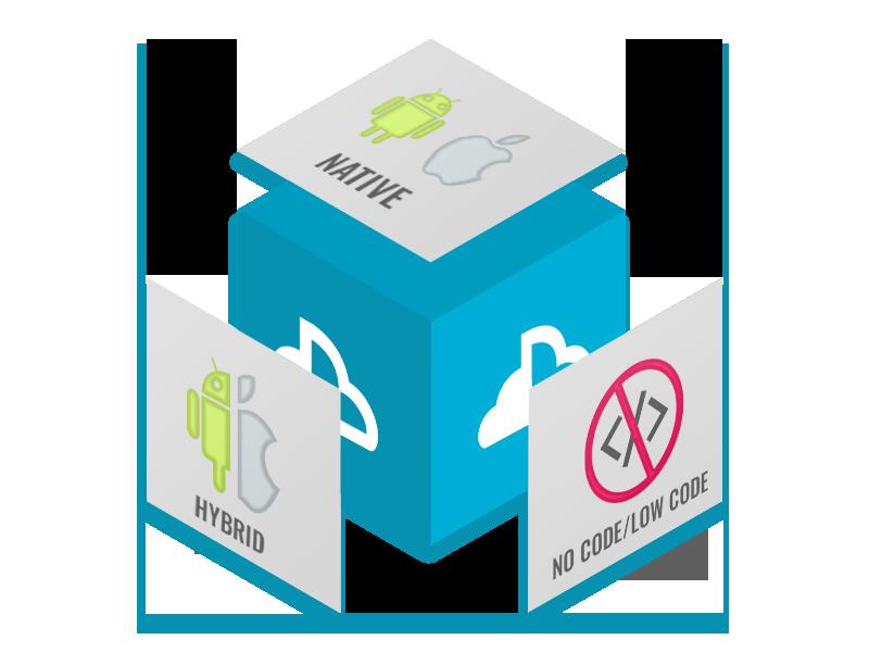 full stack mobile app development